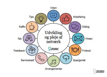 Den ultimative guide til udvikling og pleje af relationer og netværk